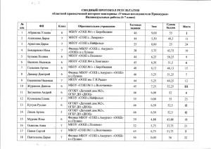 Протоколы 6-7 кл (1 лист)