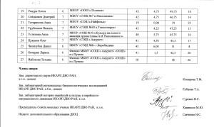 Протоколы 6-7 кл (2 лист)
