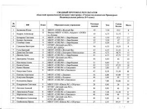 Протоколы 8-9 кл (1 лист)